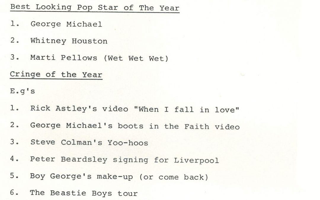 *Article* Internal Memo – Poll Of The Year 1987